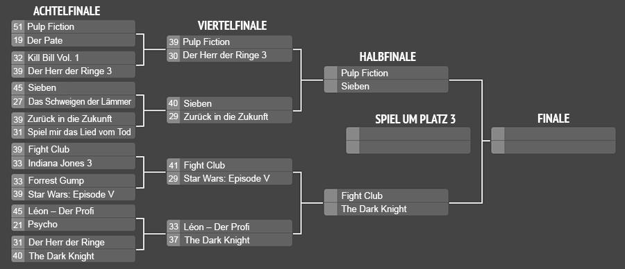 halbfinale_wm2014