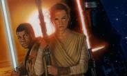 Star Wars Das Erwachen der Macht Start