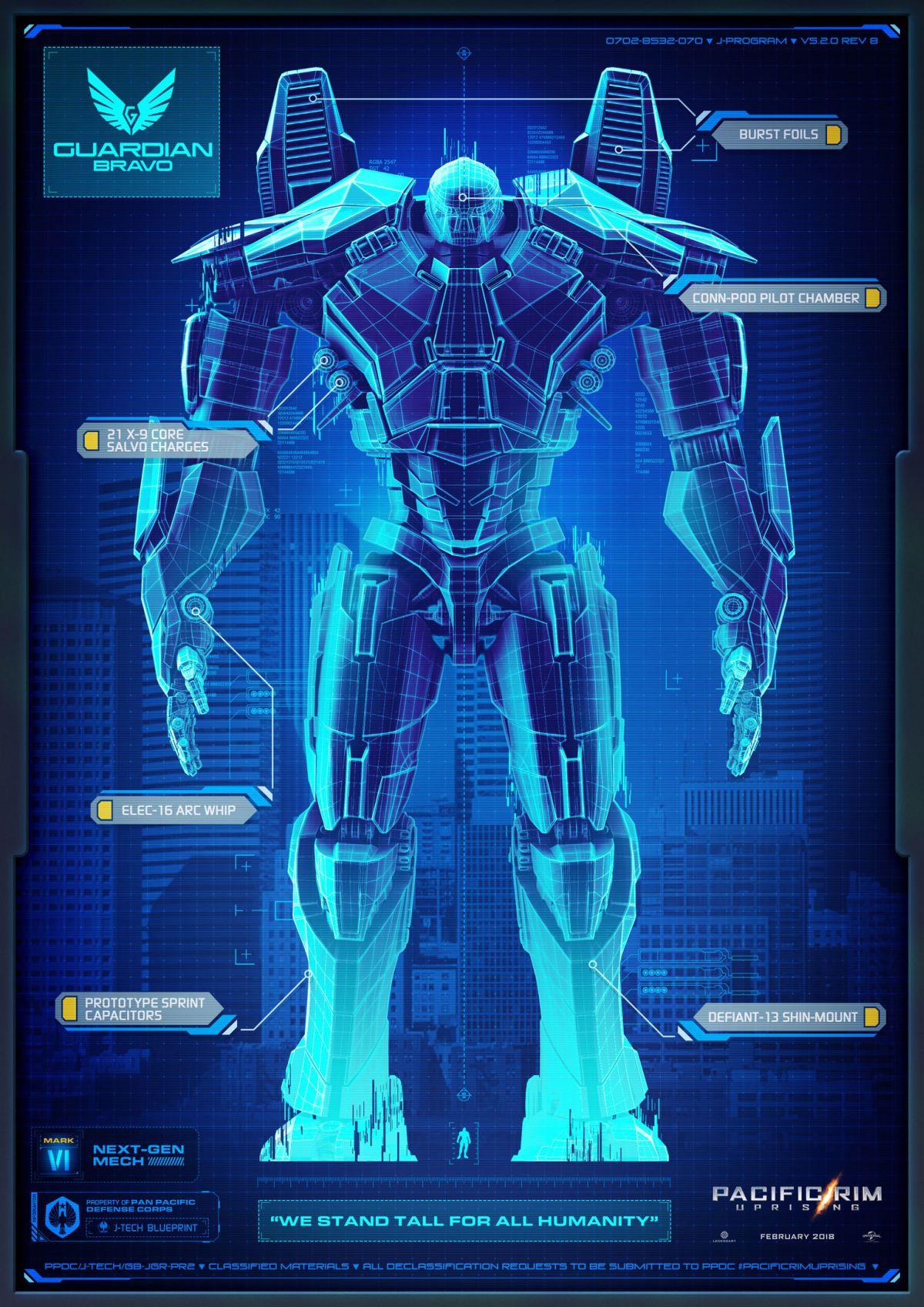 Pacific Rim 2 Teaser Jaeger Guardian Bravo