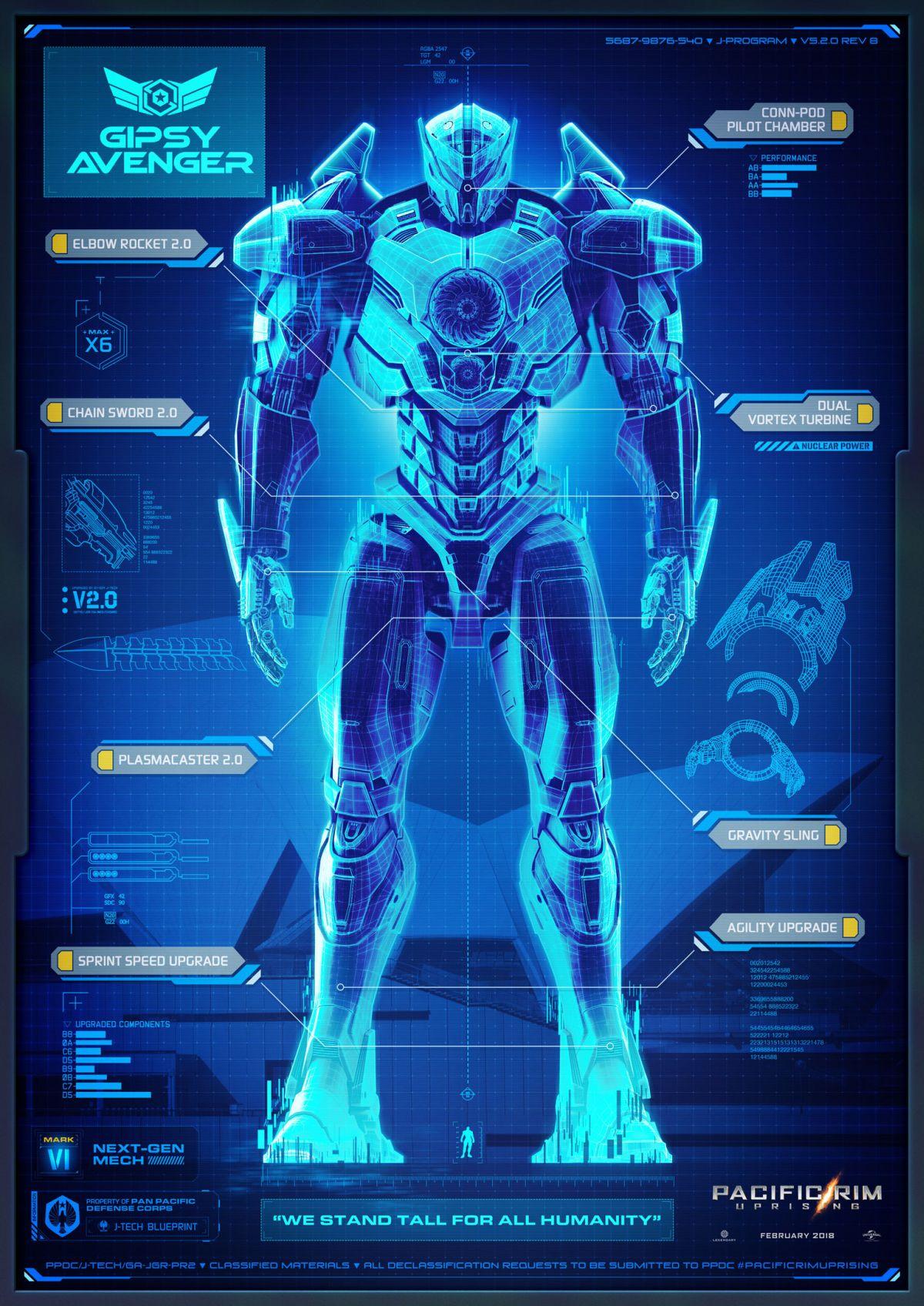 Pacific Rim 2 Teaser Jaeger Gipsy Avenger